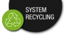 System Recycling